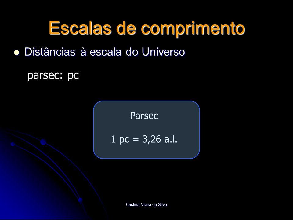 Cristina Vieira da Silva Escalas de comprimento  Distâncias à escala do Universo parsec: pc Parsec 1 pc = 3,26 a.l.