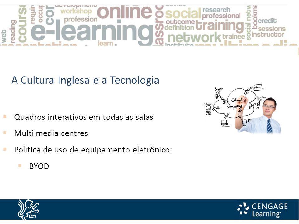 Capacitação on line  Moodle  Pre-Service e cursos para professores  Pacotes de estudo para auto-desenvolvimento  Cursos Blended Alunos  BYOD  Plataforma de prática online  Extended learning