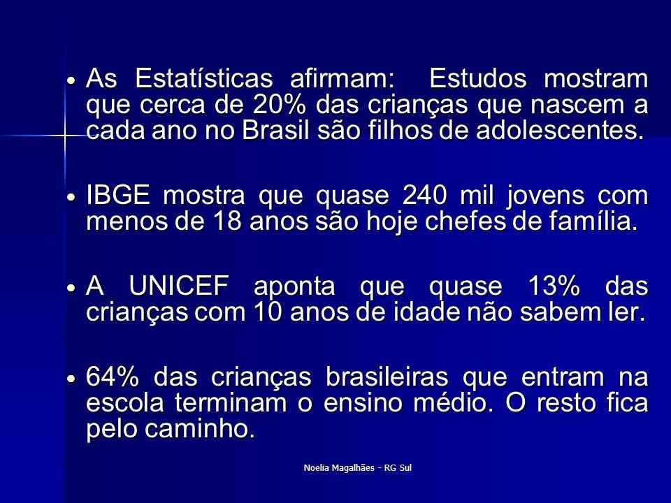  As Estatísticas afirmam: Estudos mostram que cerca de 20% das crianças que nascem a cada ano no Brasil são filhos de adolescentes.  IBGE mostra que