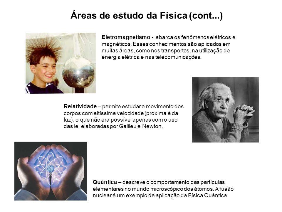 Áreas de estudo da Física (cont...) Eletromagnetismo - abarca os fenômenos elétricos e magnéticos.