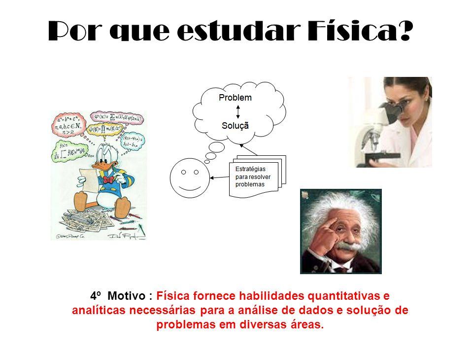 Matemática: um grande parceiro da física O livro da natureza não pode ser lido até aprendermos sua linguagem e nos tornarmos familiares com os símbolos no qual está escrito.