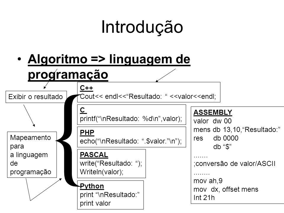 Introdução •Algoritmo => linguagem de programação Exibir o resultado C printf( \nResultado: %d\n ,valor); Mapeamento para a linguagem de programação C++ Cout<< endl<< Resultado: <<valor<<endl; PHP echo( \nResultado: .$valor. \n ); PASCAL write( Resultado: ); Writeln(valor); ASSEMBLY valor dw 00 mens db 13,10, Resultado: res db 0000 db $ .......