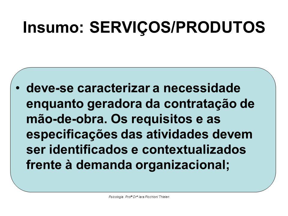 Insumo: SERVIÇOS/PRODUTOS •deve-se caracterizar a necessidade enquanto geradora da contratação de mão-de-obra. Os requisitos e as especificações das a