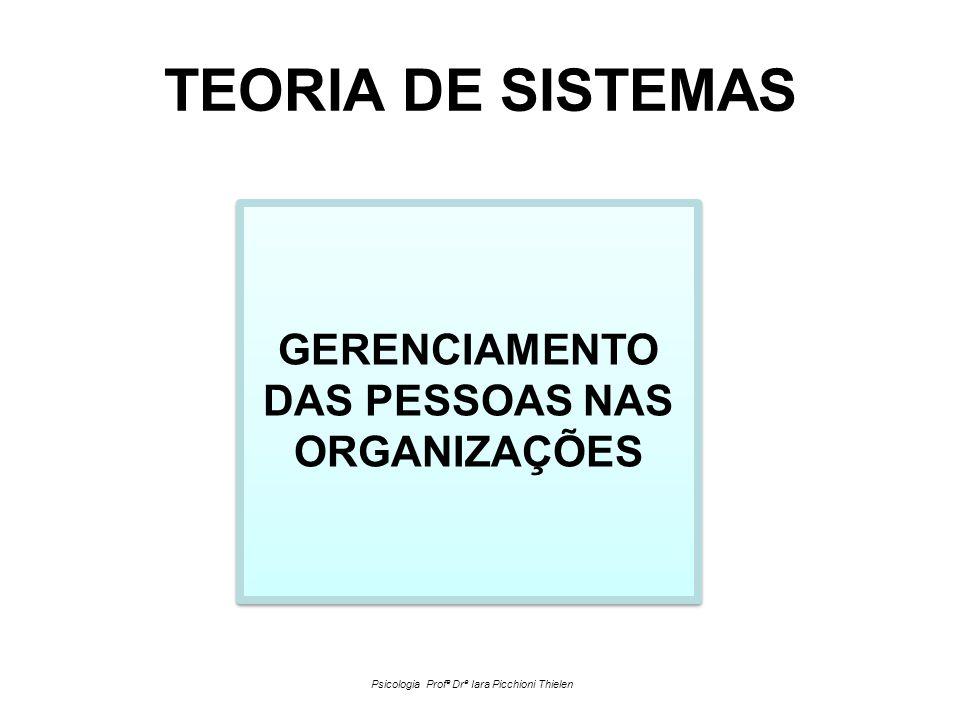 TEORIA DE SISTEMAS GERENCIAMENTO DAS PESSOAS NAS ORGANIZAÇÕES Psicologia Profª Drª Iara Picchioni Thielen