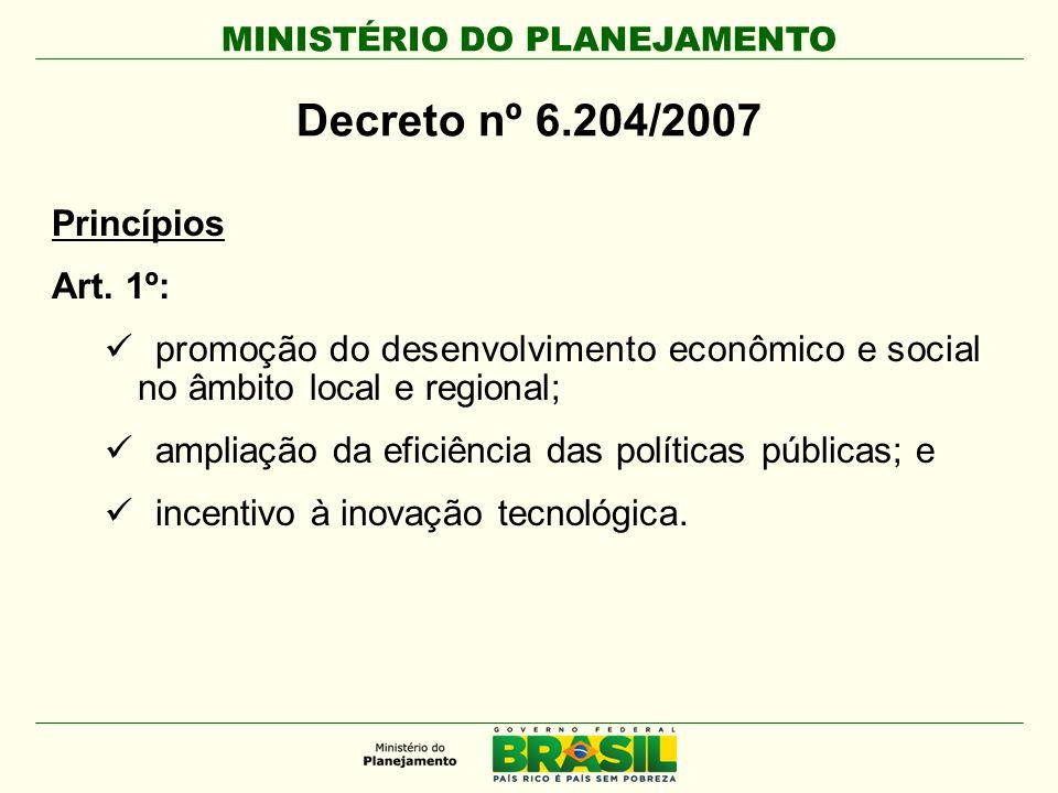 MINISTÉRIO DO PLANEJAMENTO Decreto nº 6.204/2007 Princípios Art. 1º:  promoção do desenvolvimento econômico e social no âmbito local e regional;  am