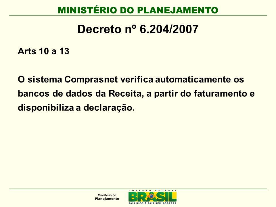 MINISTÉRIO DO PLANEJAMENTO Decreto nº 6.204/2007 Arts 10 a 13 O sistema Comprasnet verifica automaticamente os bancos de dados da Receita, a partir do