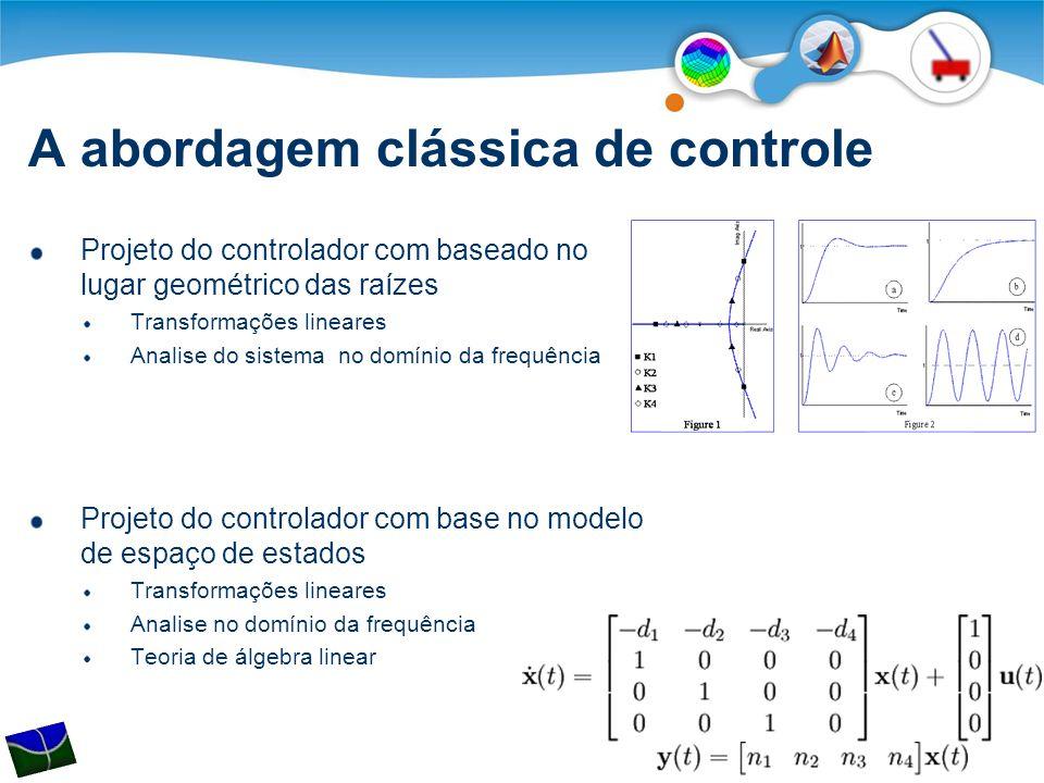 A abordagem clássica de controle Projeto do controlador com baseado no lugar geométrico das raízes Transformações lineares Analise do sistema no domínio da frequência Projeto do controlador com base no modelo de espaço de estados Transformações lineares Analise no domínio da frequência Teoria de álgebra linear