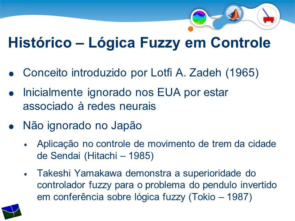 Histórico – Lógica Fuzzy em Controle Conceito introduzido por Lotfi A. Zadeh (1965) Inicialmente ignorado nos EUA por estar associado à redes neurais