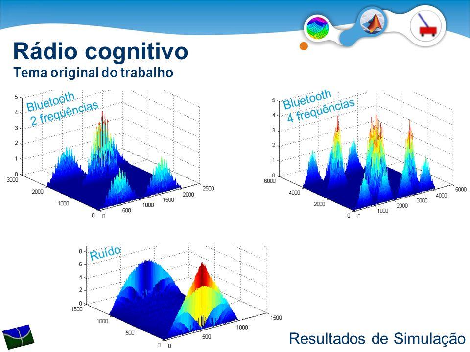 Definição das regras Fuzzy X negativo X zero X positivo Θ muito positivo Θ pouco positivo Θ zero Θ pouco negativo Θ muito negativo
