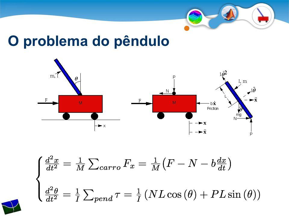 O problema do pêndulo
