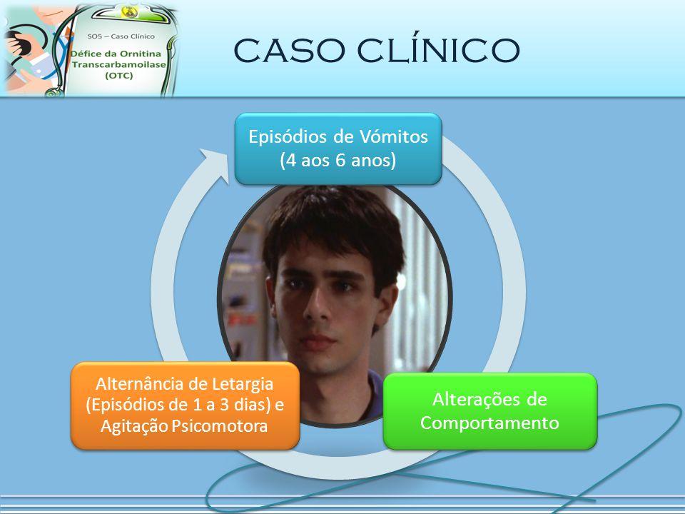 caso clínico Episódios de Vómitos (4 aos 6 anos) Alterações de Comportamento Alternância de Letargia (Episódios de 1 a 3 dias) e Agitação Psicomotora