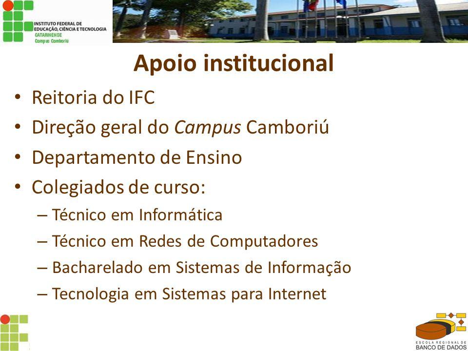 Apoio institucional • Reitoria do IFC • Direção geral do Campus Camboriú • Departamento de Ensino • Colegiados de curso: – Técnico em Informática – Técnico em Redes de Computadores – Bacharelado em Sistemas de Informação – Tecnologia em Sistemas para Internet