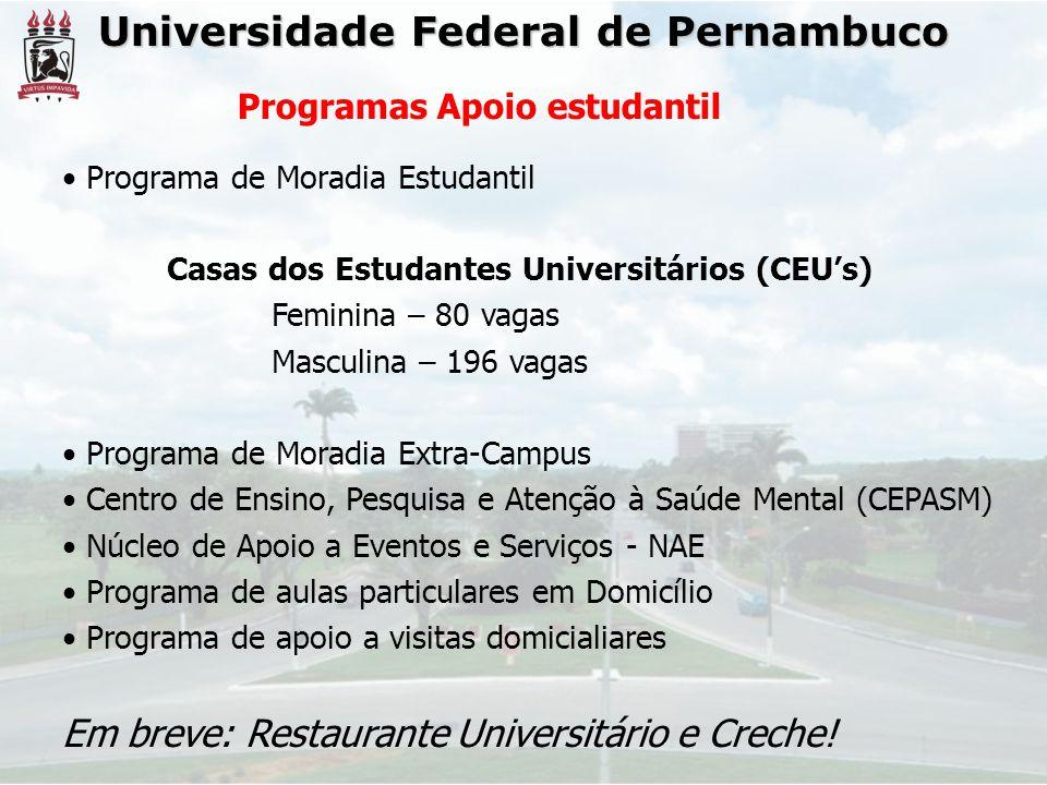 Universidade Federal de Pernambuco Programas Apoio estudantil • Programa de Moradia Estudantil Casas dos Estudantes Universitários (CEU's) Feminina –