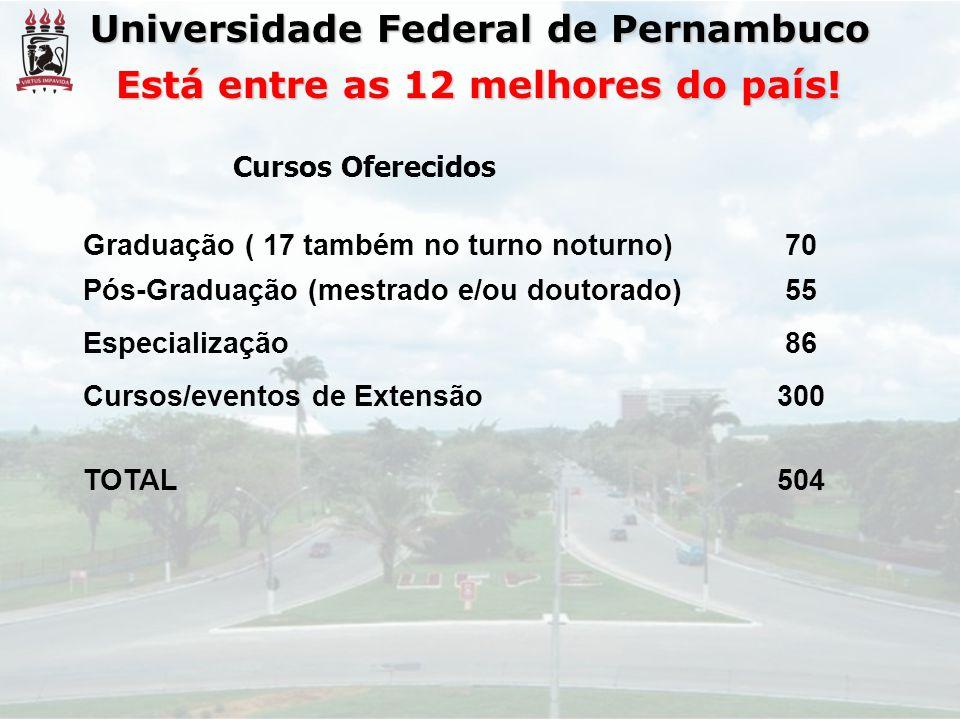 Universidade Federal de Pernambuco Está entre as 12 melhores do país! Está entre as 12 melhores do país! Cursos Oferecidos Graduação ( 17 também no tu