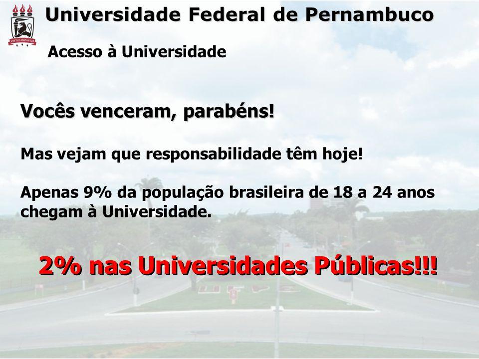 Acesso à Universidade Vocês venceram, parabéns! Mas vejam que responsabilidade têm hoje! Apenas 9% da população brasileira de 18 a 24 anos chegam à Un