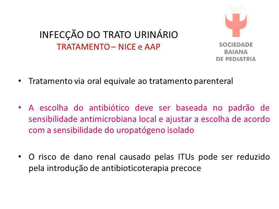 INFECÇÃO DO TRATO URINÁRIO TRATAMENTO – NICE e AAP • Tratamento via oral equivale ao tratamento parenteral • A escolha do antibiótico deve ser baseada