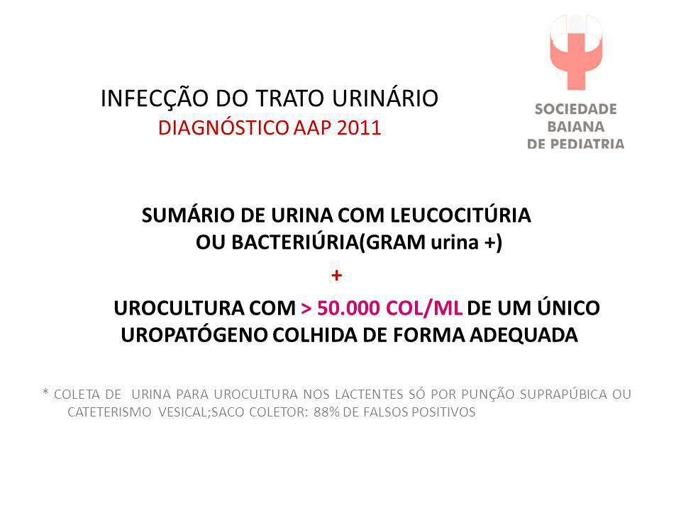 INFECÇÃO DO TRATO URINÁRIO DIAGNÓSTICO AAP 2011 SUMÁRIO DE URINA COM LEUCOCITÚRIA OU BACTERIÚRIA(GRAM urina +) + UROCULTURA COM > 50.000 COL/ML DE UM