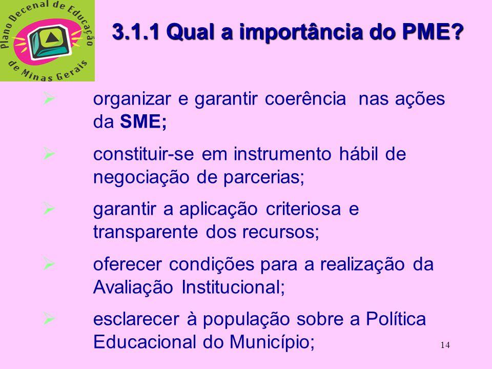 13  O PME não é um plano do Sistema ou da Rede Municipal de Ensino. Conseqüências dessa concepção para o Município: a) definir Políticas e Diretrizes
