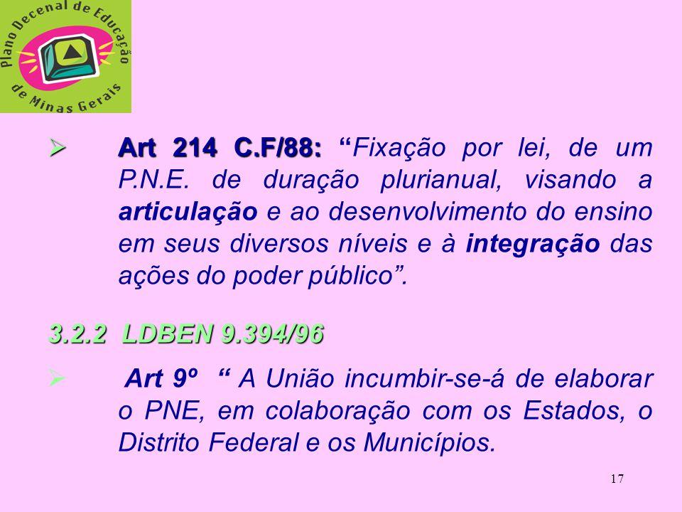 16 3.2 Que bases legais sustentam o PME? 3.2.1 CONSTITUIÇÃO FEDERAL/88 Regime de Cooperação dos entes federados (autonomia +fixação de recursos consti