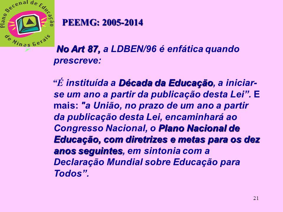 20 I.organizar, manter e desenvolver os órgãos e instituições oficiais dos seus Sistemas de Ensino, integrando-os às políticas e planos educacionais d