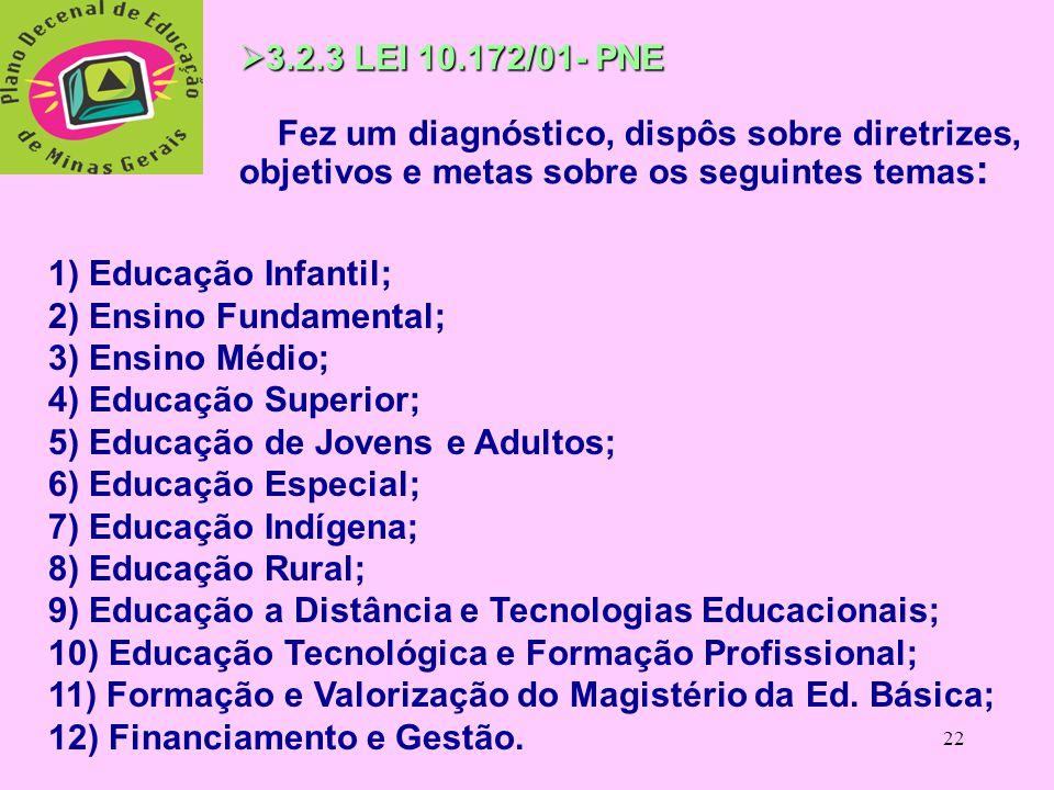 21 No Art 87,  No Art 87, a LDBEN/96 é enfática quando prescreve: Década da Educação Plano Nacional de Educação, com diretrizes e metas para os dez a