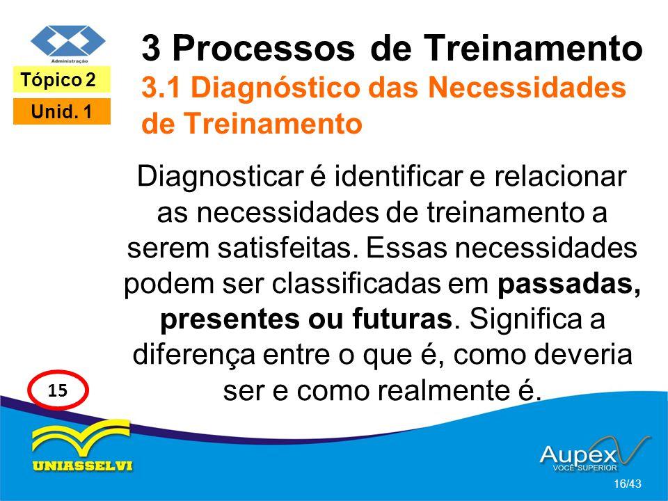 3 Processos de Treinamento 3.1 Diagnóstico das Necessidades de Treinamento Diagnosticar é identificar e relacionar as necessidades de treinamento a se