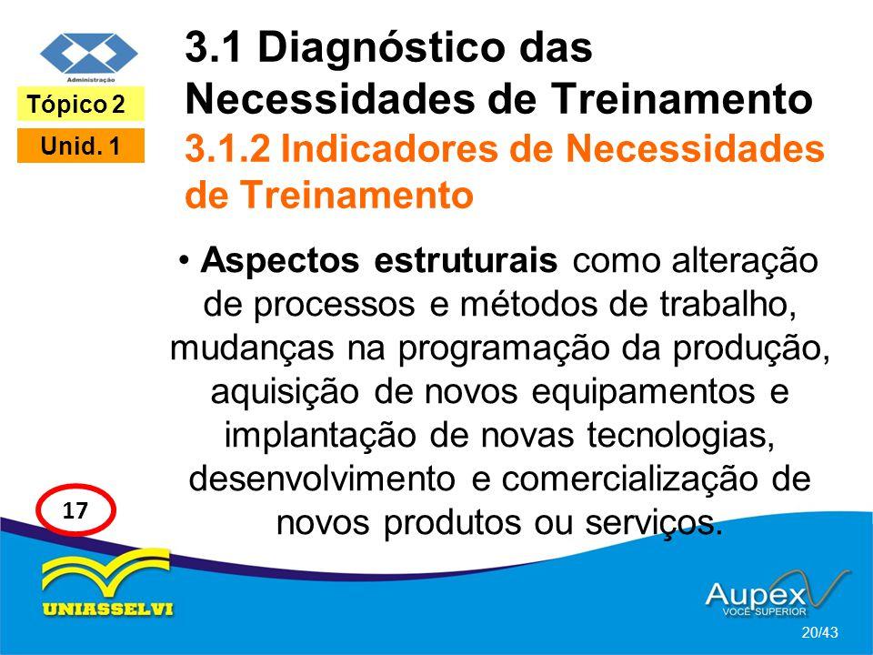 3.1 Diagnóstico das Necessidades de Treinamento 3.1.2 Indicadores de Necessidades de Treinamento • Aspectos estruturais como alteração de processos e