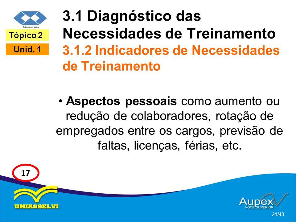 3.1 Diagnóstico das Necessidades de Treinamento 3.1.2 Indicadores de Necessidades de Treinamento • Aspectos pessoais como aumento ou redução de colabo