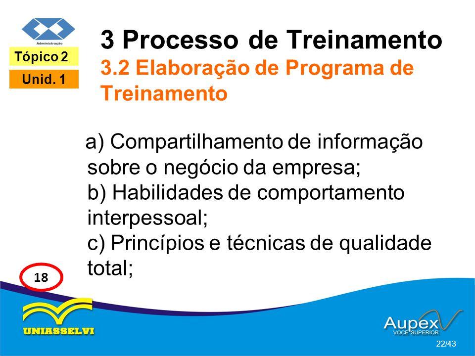 3 Processo de Treinamento 3.2 Elaboração de Programa de Treinamento a) Compartilhamento de informação sobre o negócio da empresa; b) Habilidades de co