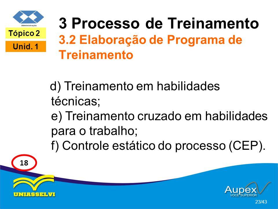 3 Processo de Treinamento 3.2 Elaboração de Programa de Treinamento d) Treinamento em habilidades técnicas; e) Treinamento cruzado em habilidades para