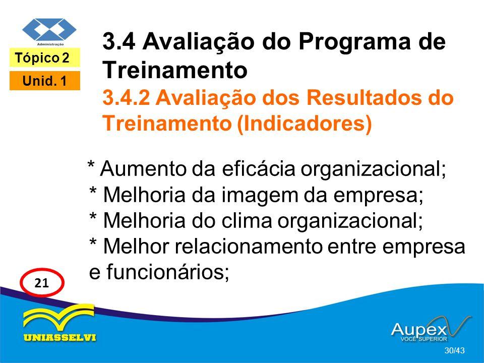 3.4 Avaliação do Programa de Treinamento 3.4.2 Avaliação dos Resultados do Treinamento (Indicadores) * Aumento da eficácia organizacional; * Melhoria