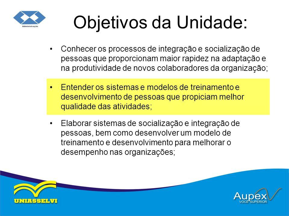 Objetivos da Unidade: •Conhecer os processos de integração e socialização de pessoas que proporcionam maior rapidez na adaptação e na produtividade de