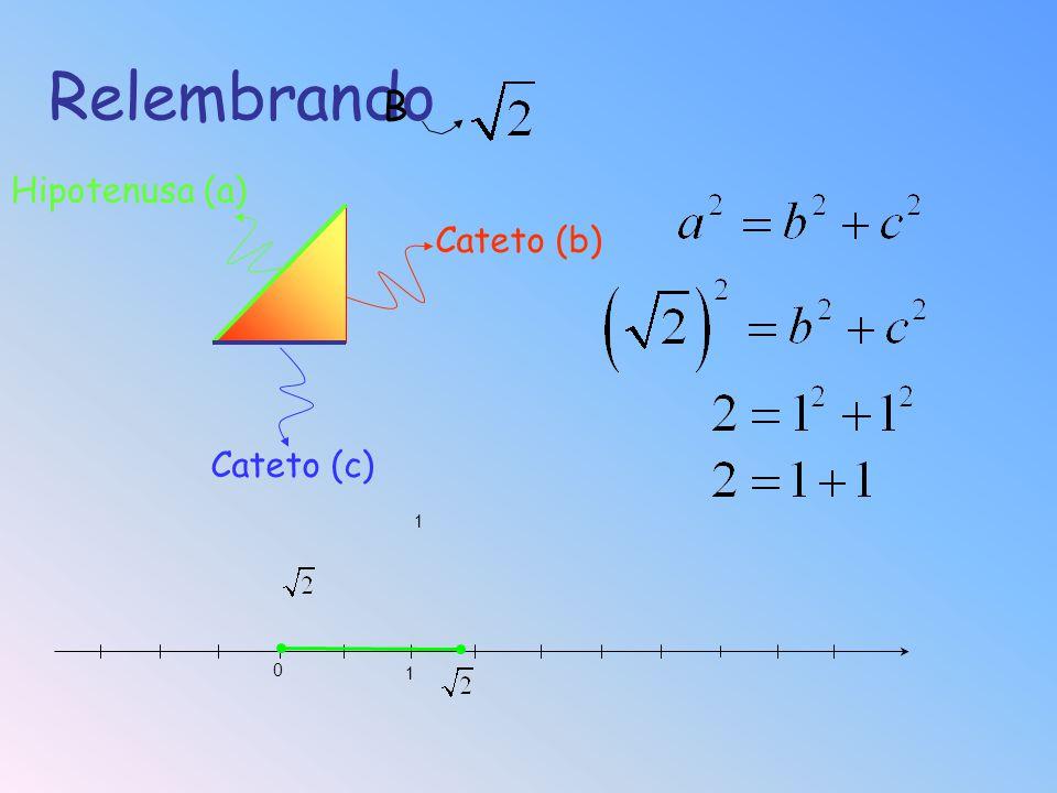 Relembrando Hipotenusa (a) Cateto (c) Cateto (b) B 0 1 1