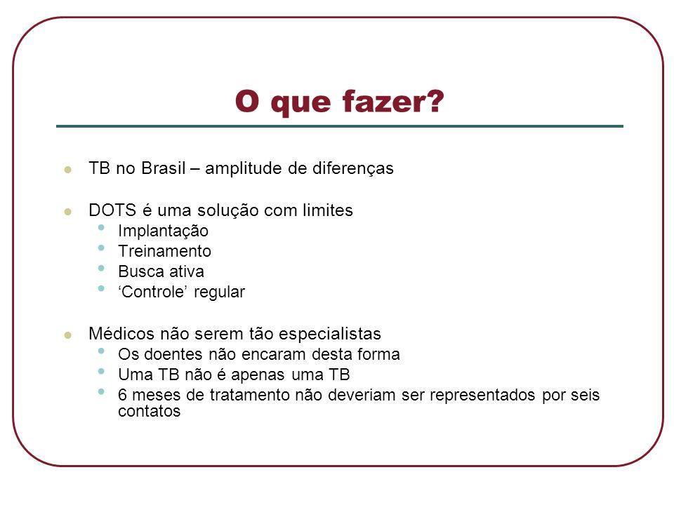 O que fazer?  TB no Brasil – amplitude de diferenças  DOTS é uma solução com limites • Implantação • Treinamento • Busca ativa • 'Controle' regular