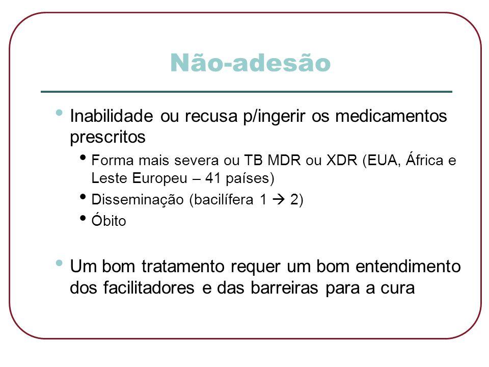 Não-adesão • Inabilidade ou recusa p/ingerir os medicamentos prescritos • Forma mais severa ou TB MDR ou XDR (EUA, África e Leste Europeu – 41 países)
