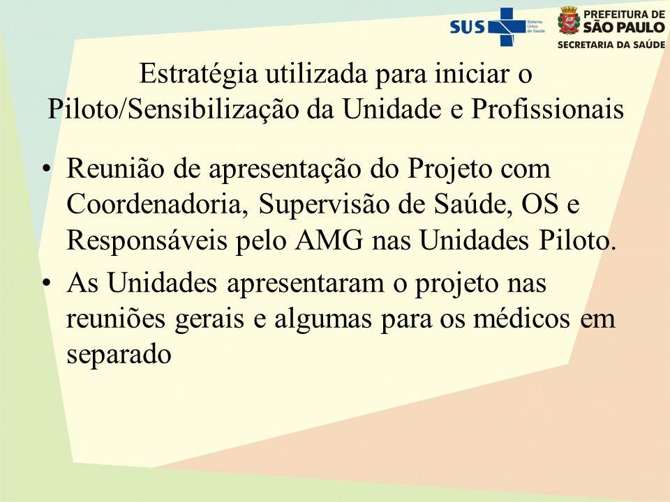 Estratégia utilizada para iniciar o Piloto/Sensibilização da Unidade e Profissionais •Reunião de apresentação do Projeto com Coordenadoria, Supervisão