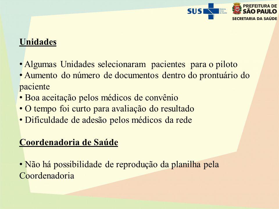 Unidades • Algumas Unidades selecionaram pacientes para o piloto • Aumento do número de documentos dentro do prontuário do paciente • Boa aceitação pe