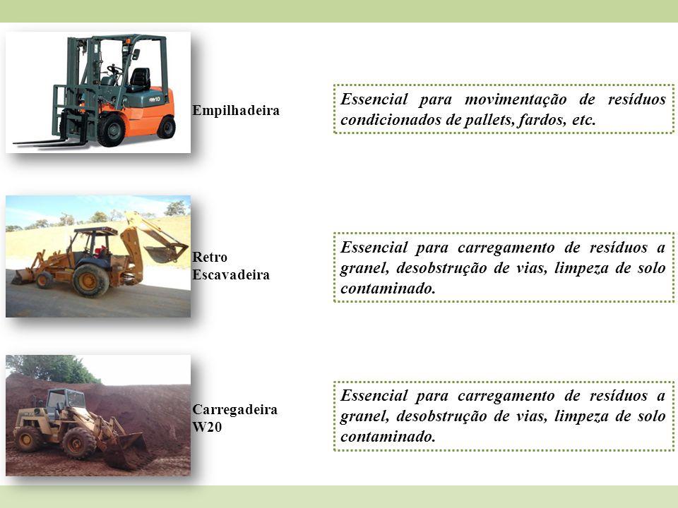 Empilhadeira Essencial para movimentação de resíduos condicionados de pallets, fardos, etc. Retro Escavadeira Essencial para carregamento de resíduos