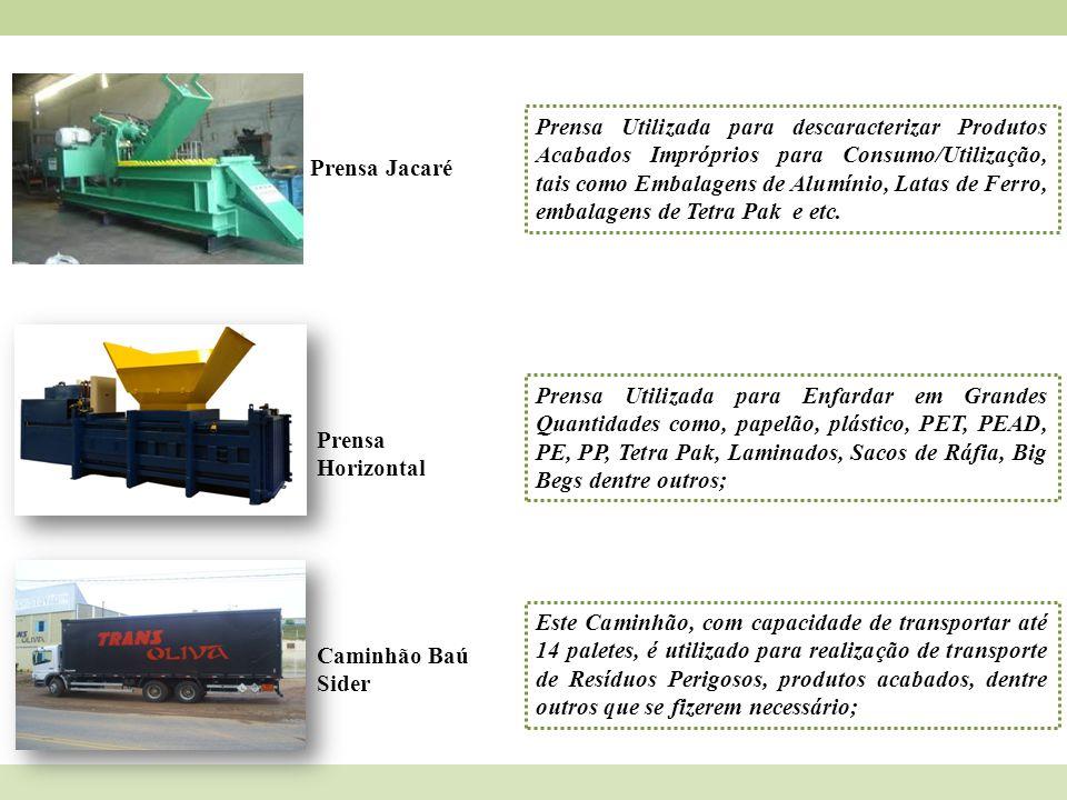 Prensa Jacaré Prensa Utilizada para descaracterizar Produtos Acabados Impróprios para Consumo/Utilização, tais como Embalagens de Alumínio, Latas de F