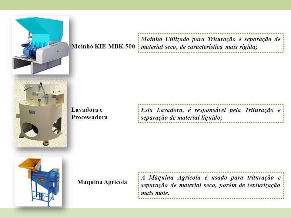 Moinho KIE MBK 500 Maquina Agrícola Moinho Utilizado para Trituração e separação de material seco, de característica mais rígida; Lavadora e Processad