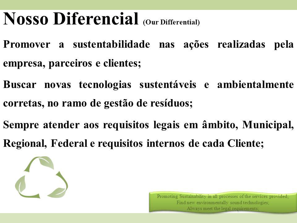Nosso Diferencial (Our Differential) Promover a sustentabilidade nas ações realizadas pela empresa, parceiros e clientes; Buscar novas tecnologias sus
