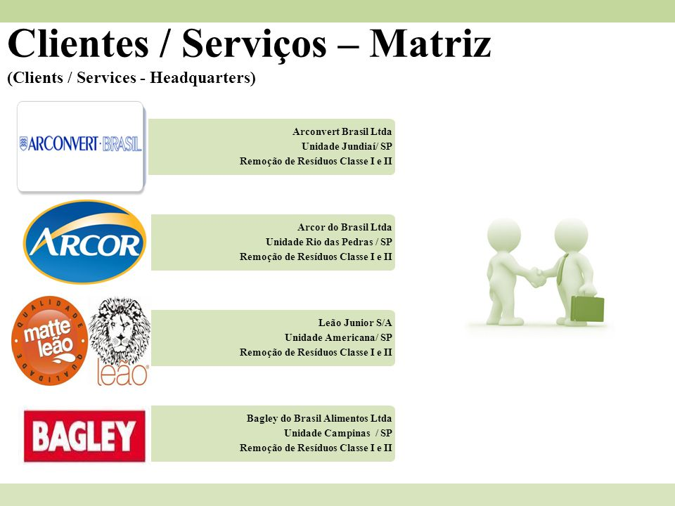 Clientes / Serviços – Matriz (Clients / Services - Headquarters) Arconvert Brasil Ltda Unidade Jundiaí/ SP Remoção de Resíduos Classe I e II Arcor do