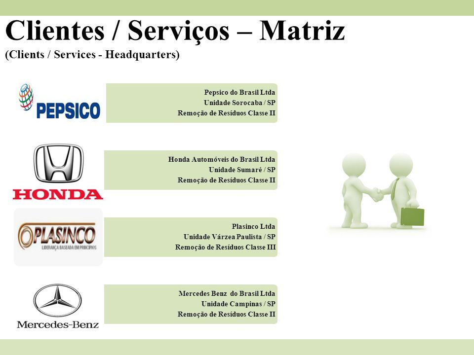 Clientes / Serviços – Matriz (Clients / Services - Headquarters) Pepsico do Brasil Ltda Unidade Sorocaba / SP Remoção de Resíduos Classe II Honda Auto