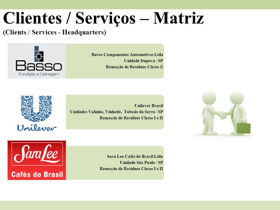 Clientes / Serviços – Matriz (Clients / Services - Headquarters) Basso Componentes Automotivos Ltda Unidade Itupeva / SP Remoção de Resíduos Classe II