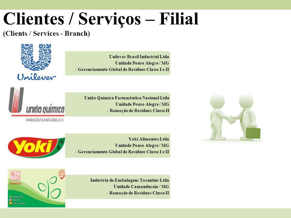 Clientes / Serviços – Filial (Clients / Services - Branch) Unilever Brasil Industrial Ltda Unidade Pouso Alegre / MG - Gerenciamento Global de Resíduo