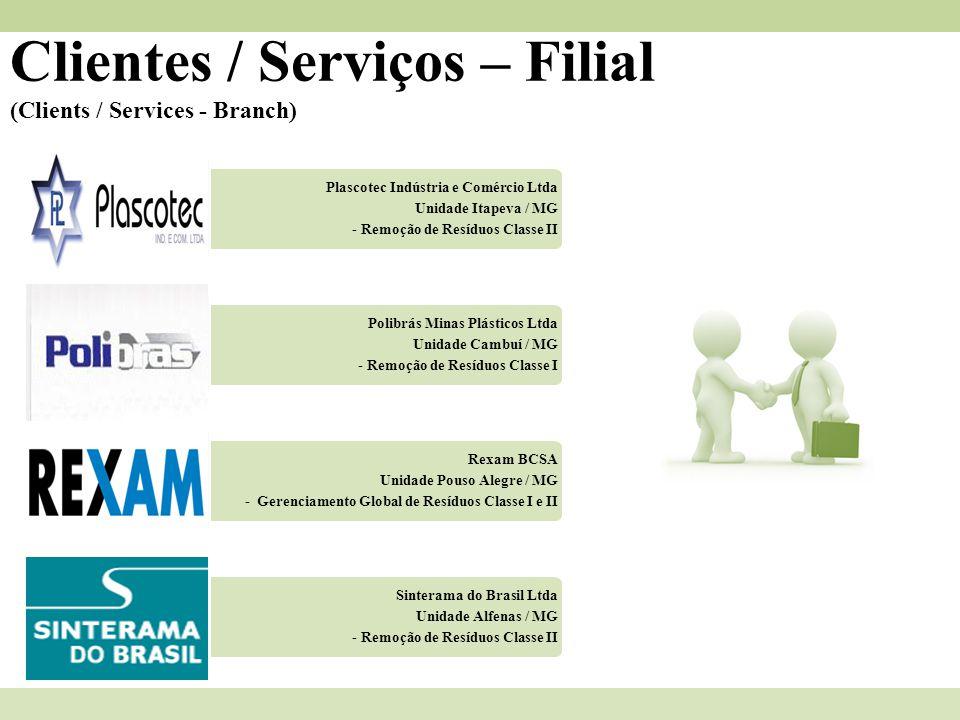 Clientes / Serviços – Filial (Clients / Services - Branch) Plascotec Indústria e Comércio Ltda Unidade Itapeva / MG - Remoção de Resíduos Classe II Po