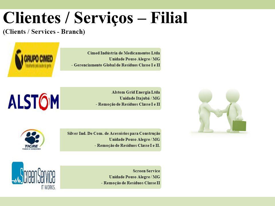 Clientes / Serviços – Filial (Clients / Services - Branch) Cimed Indústria de Medicamentos Ltda Unidade Pouso Alegre / MG - Gerenciamento Global de Re