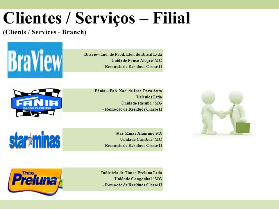 Clientes / Serviços – Filial (Clients / Services - Branch) Braview Ind. de Prod. Elet. do Brasil Ltda Unidade Pouso Alegre/ MG - Remoção de Resíduos C