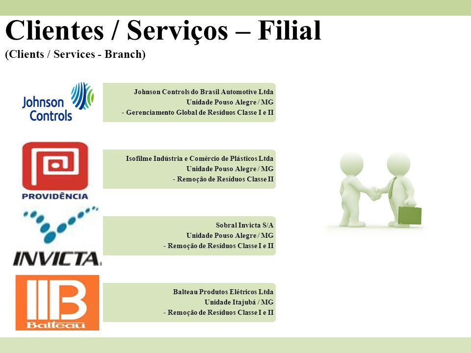 Clientes / Serviços – Filial (Clients / Services - Branch) Johnson Controls do Brasil Automotive Ltda Unidade Pouso Alegre / MG - Gerenciamento Global