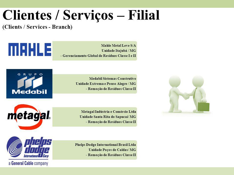 Clientes / Serviços – Filial (Clients / Services - Branch) Mahle Metal Leve S/A Unidade Itajubá / MG - Gerenciamento Global de Resíduos Classe I e II